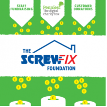 The Screwfix Foundation